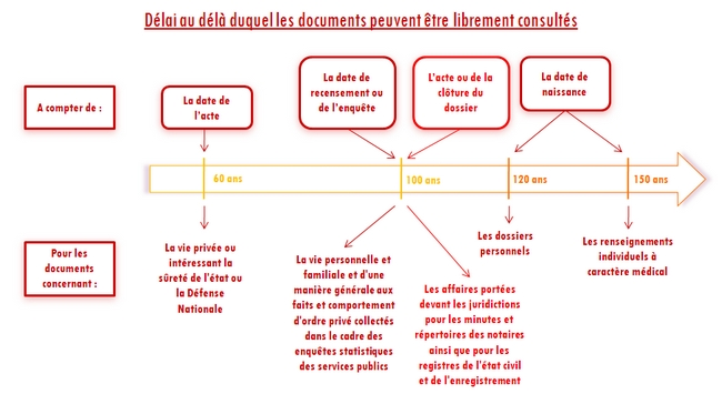 Dissertation sur la preuve des actes juridiques