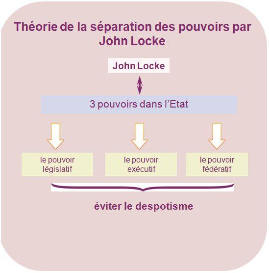 Unjf Droit Constitutionnel 1 Theorie Generale De L Etat